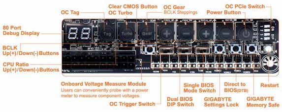 Gigabyte GA-Z87X-OC OC Touch