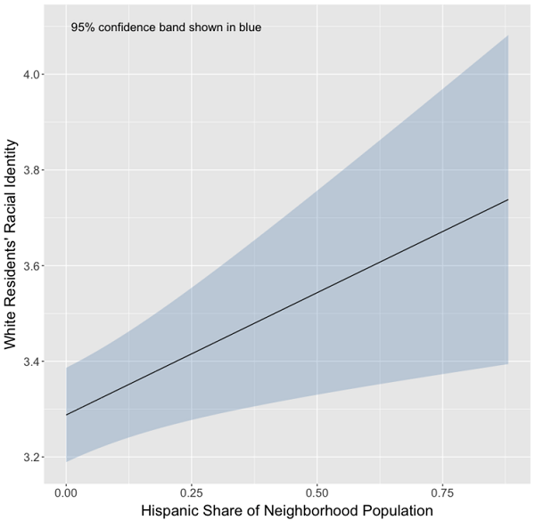 hispanic-share-of-neighborhood-population