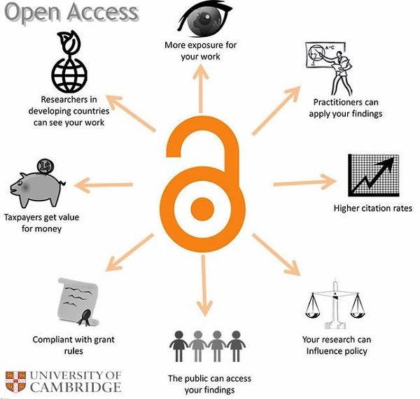 university-of-cambridge-open-access