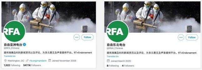 RFA Chinese vs RNA Chinese on Twitter
